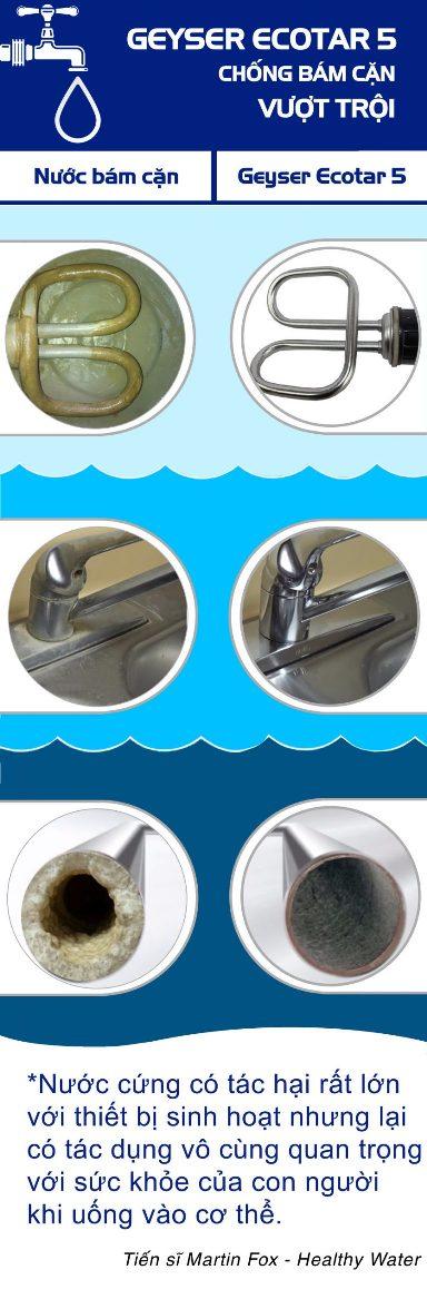 Tất cả sản phẩm - Máy lọc nước tại Vũng Tàu